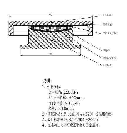 玉树钢结构连廊滑动支座-设计计算方面的检查